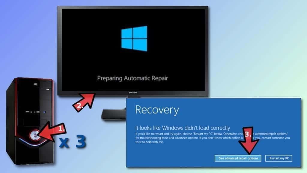 Enter Automatic Repair Mode by interrupting normal Windows startup